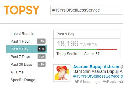 #43YrsOfSelflessService ,twitter,topsy